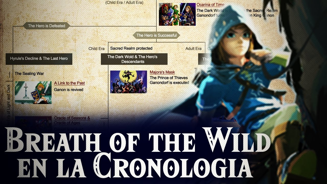 The Legend of Zelda: Breath of the Wild y su lugar en la Cronología